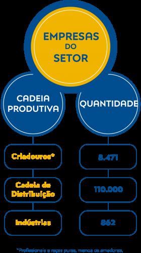 ipb_empresas_setor