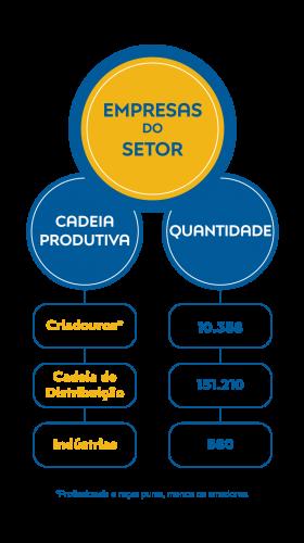 ipb_grafico_qtde_empresas_2019