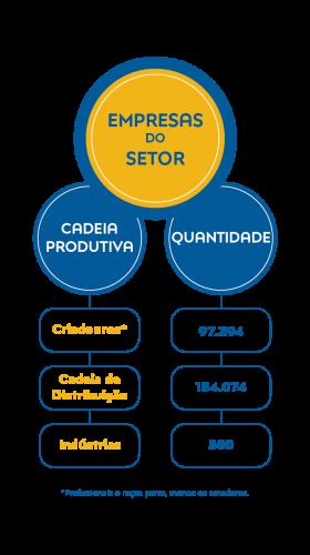 ipb-grafico-qtde-empresa-2020